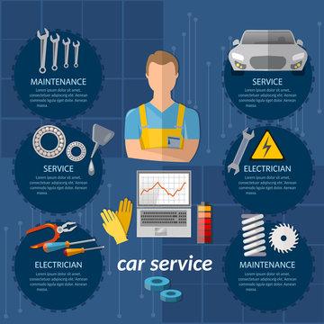Car service infographics mechanic auto service center