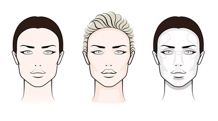 Face chart contouring