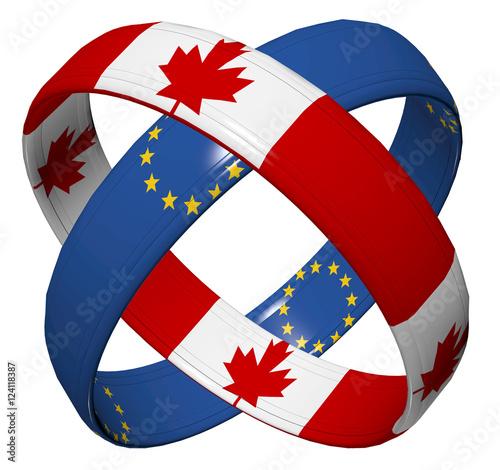 Ceta Trade Agreement Symbol For The Comprehensive Economic