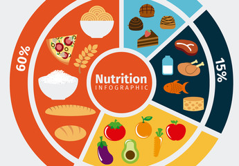 Nutrition Wheel Infographic and Food Icon Set