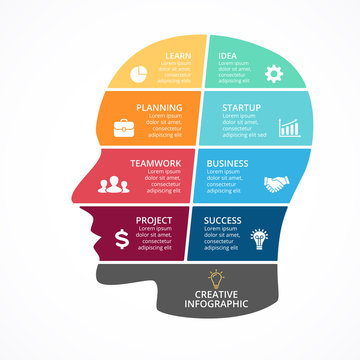 Vector brain infographic. Template for human head diagram, artificial intelligence graph, neural network presentation and face chart. Business idea concept with 8, 9 options, parts, steps