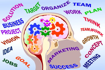 human brain Concept business plan