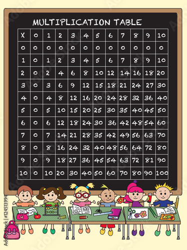 Multiplication table stock photo and royalty free images for Multiplication table to 52