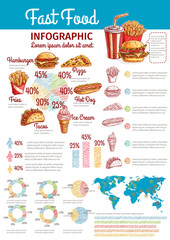 Fast food consumption infographics
