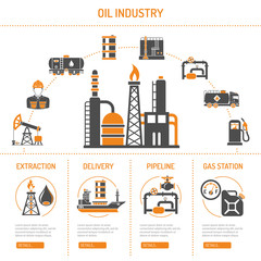 Oil industry Concept
