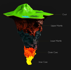 Earth structure isolated on black. Crust, upper mantle, lower , outer core and inner .  cutaway. Layered .