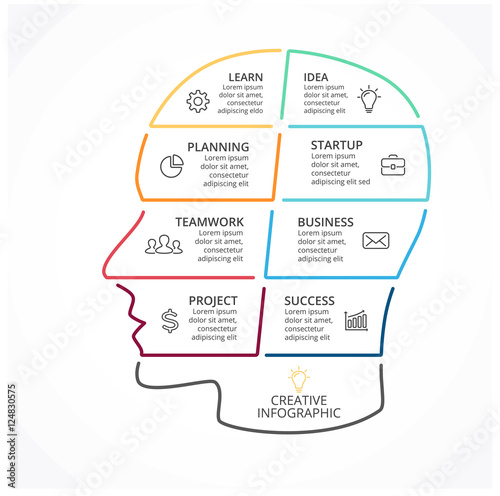 vector brain linear infographic human head diagram artificial