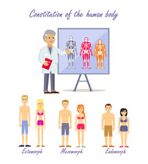 Constitution of the Human Body Types