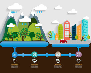 Wild water connection to the city.infographics.Ecology concept.Can used for data,diagram,presentation,education, Instruction media,advertising,web,sign and infographic