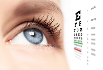 Close-up of woman blue eye with focus on pupil and eye vision chart on white background. Concept of ophthalmological test, cornea disease and therapy.