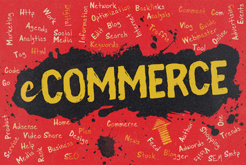 eCommerce, Word Cloud, Blog
