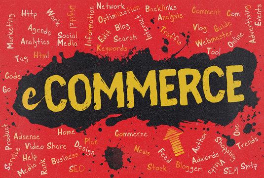 eCommerce, Word Cloud, Blog