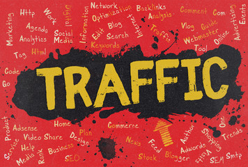 Traffic, Word Cloud, Blog
