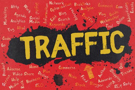 Traffic, Word Cloud, Blog