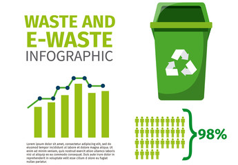 Green Recycling Bin Infographic with Included Icon Set