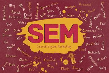 SEM, Word Cloud, Blog