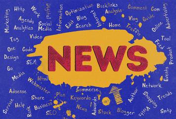 News, Word Cloud, Blog