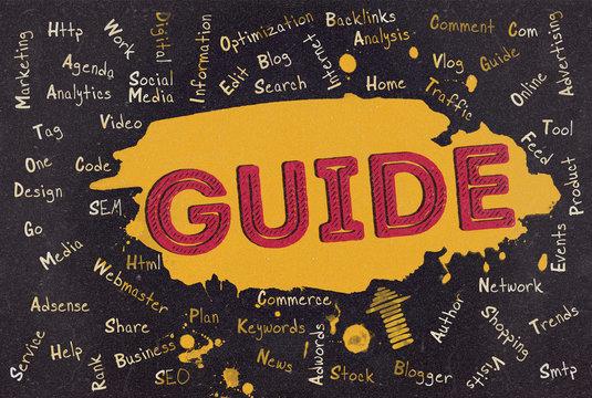 Guide, Word Cloud, Blog