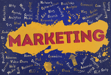 Marketing, Word Cloud, Blog
