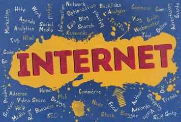 İnternet, Word Cloud, Blog