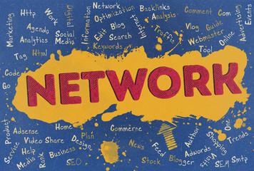 Network, Word Cloud, Blog