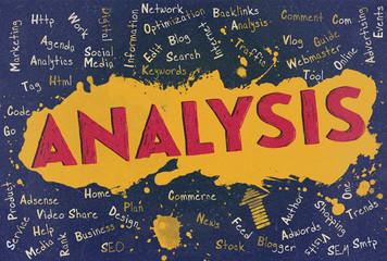 Analysis, Word Cloud, Blog