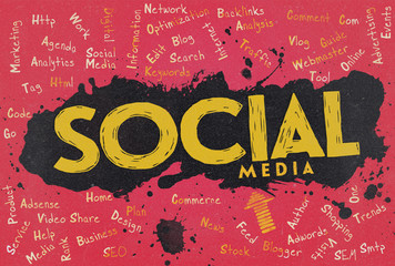 Social Media, Word Cloud, Blog