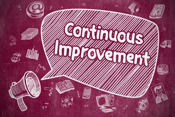 Continuous Improvement - Business Concept.