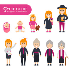 Set of cycle of life in a flat style. Female characters, the cycle of life infographic elementes, growing up female. From infant to grandmother. Women of different ages. Women of all ages.