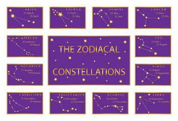 The Zodiacal Constellations with its Data by Months. Golden Stars Connected by Lines on Purple Background. Vector Illustration.