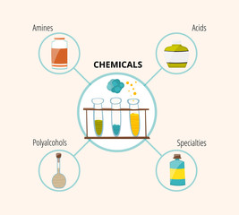 Cartoon illustration on the theme of products of the chemical industry. Vector