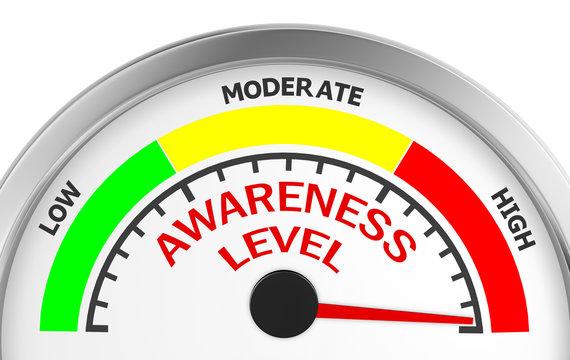 awareness level