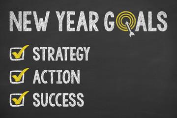 Writing New Year Goals on Chalkboard