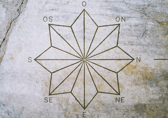 Eight pointed star and cardinal points