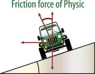 Vector illustration of Friction force