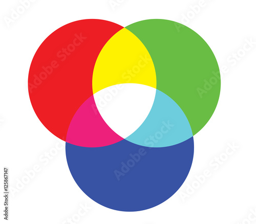 Miraculous Rgb Color Wheel Stock Image And Royalty Free Vector Files Interior Design Ideas Tzicisoteloinfo