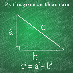 Triangle on the blackboard, Pythagorean theorem