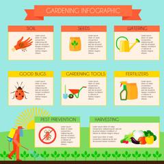 Gardening Infographic Set