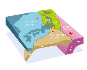 Japanese earthquake plate