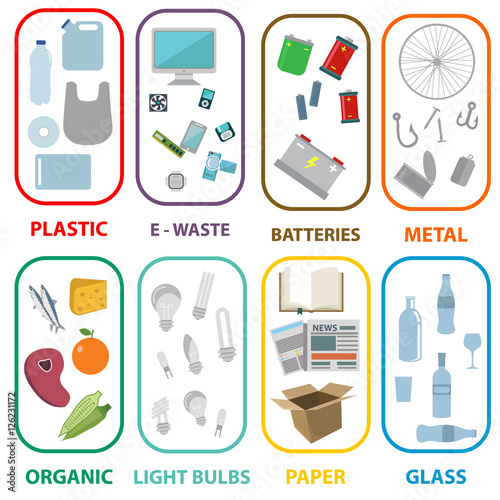 """Paper Recycling Sign """"Waste types segr..."""