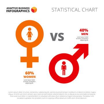 Men Versus Women Slide Template