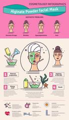 Vector Illustrated set with beauty salon Algae powder facial mask