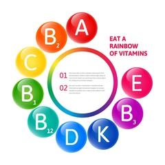 set of the rainbow vitamins