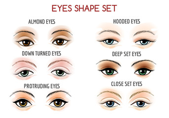Eyes Shape Set