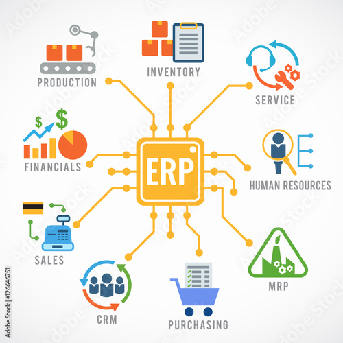 ERP customization while implementing in Odoo