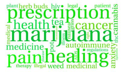 Marijuana Word Cloud on a white background.