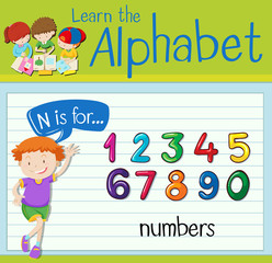 Flashcard letter N is for numbers