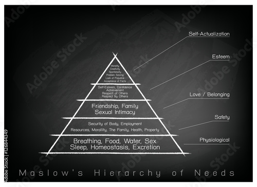 Social and psychological concepts illustration of maslow pyramid social and psychological concepts illustration of maslow pyramid chart with five levels hierarchy of needs ccuart Images