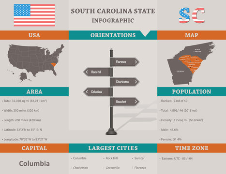 USA - South Carolina state infographic template