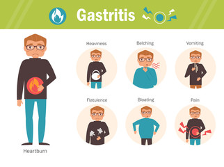 Gastritis. Heartburn, heaviness,